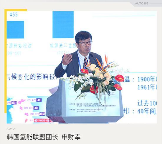 申财幸:2022年韩国计划建成310座加氢站