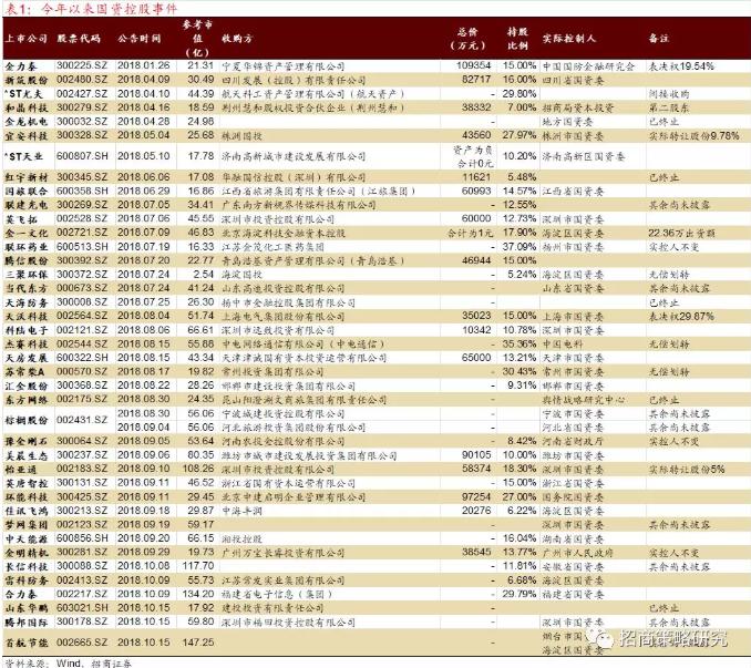 """招商证券:冬日里的暖阳""""本地股""""崛起意味着啥?"""