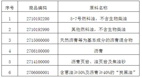 商务部:允许浙江自贸区企业开展保税油品混兑调和