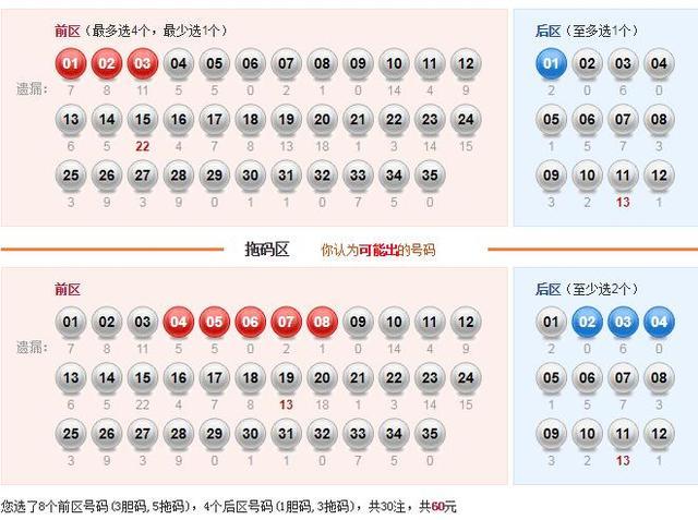 昨晚 海南彩民斩获1298万,投注方式很有技术含量!