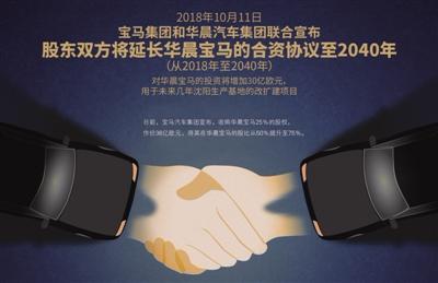 华晨汽车将痛失华晨宝马控制权 未来还有退路吗?