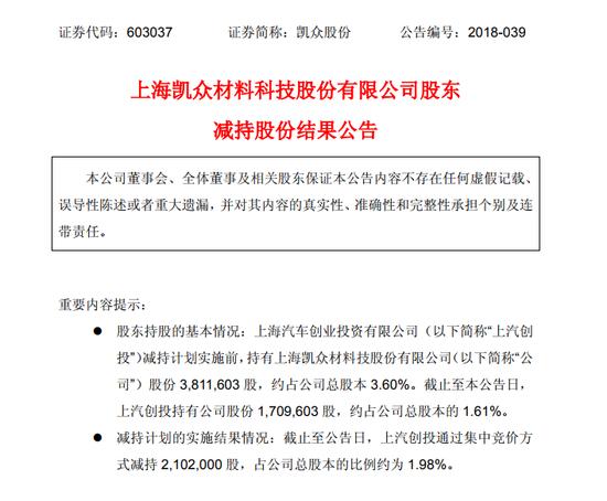 惠达卫浴:九鼎基金累计减持16,072,242股