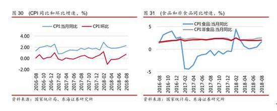 巨丰张海森:三季度GDP低于预期 消费下滑是主因