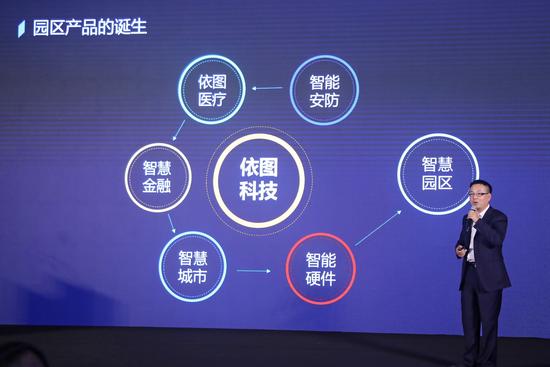 依图布局智慧园区,发布软件管理平台和多款AI设备