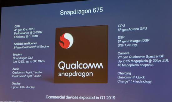 高通发布骁龙675 2019年初搭载该芯片手机推出