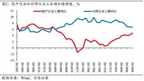 高善文博士:经济动能持续走弱 政策出台提振市场