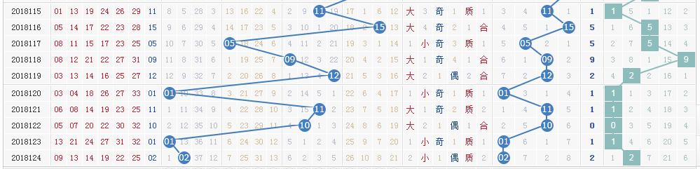 独家-[清风]双色球18125期专业定蓝:蓝球07 11