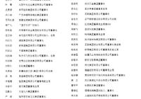 """俞敏洪获选""""改革开放40年百名杰出民营企业家"""",成教育行业唯一上榜企业家"""
