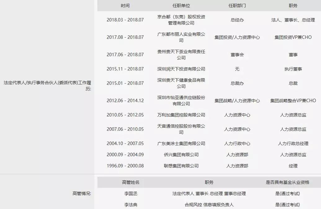 私募圈炸锅 刘强东进军私募?京东投资版图这么大