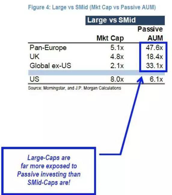 毁灭性灾难!7.4万亿美元市值ETF参与恐慌性抛售