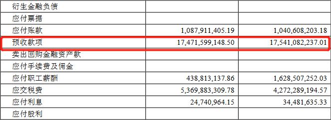 茅台市值一周缩水750亿背后 一个指标早已预警!