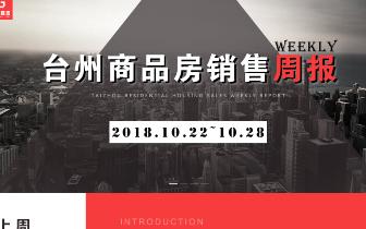 台州楼市周报(10.22-10.28):总成交1397套 椒江位居第一