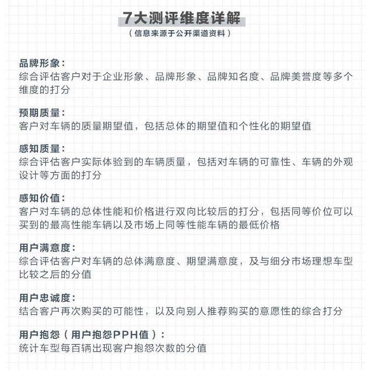 沃尔沃S90获CACSI细分品类第一名