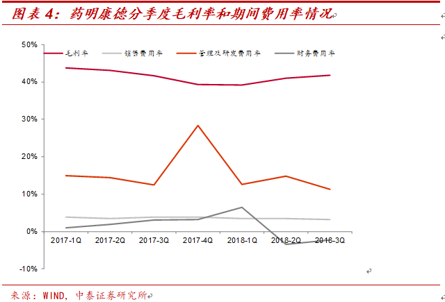 药明康德:CRO、CDMO均高速增长,Q3业绩超预期