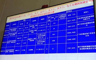 融创5.74亿成交北际路旧改地 将作融公馆二期用地