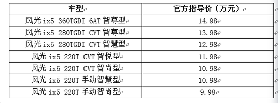 风光ix5上市开启 售价9.98万元-14.98万元