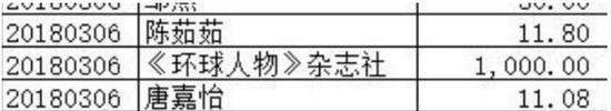 TFboys王源如今人气不如王俊凯和易烊千玺?他的粉丝这样说