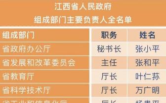 """江西省政府组成部门""""一把手""""全名单"""