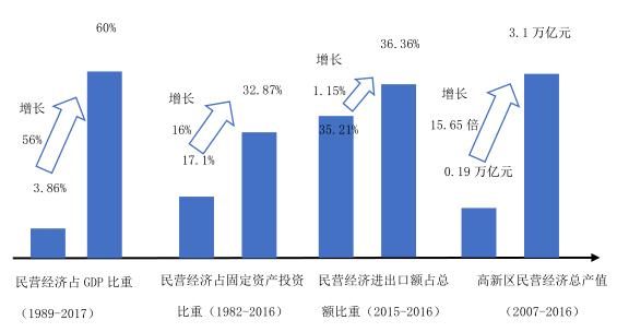 专家谈民企之困:传统低端制造业退出为大势所趋