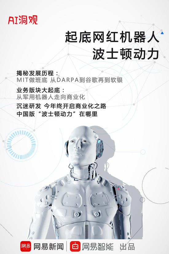 AI洞观 | 起底网红机器人波士顿动力
