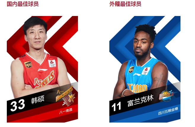 CBA常规赛第2周最佳球员出炉:韩硕富兰克林当选