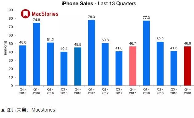 史上最贵销售数据!7000亿市值没了 巴菲特也遭殃