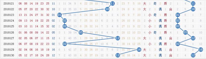 独家-[清风]双色球18131期专业定蓝:蓝球02 07