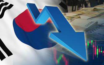 韩智库分别下调韩国经济增速至2.7%和2.6%