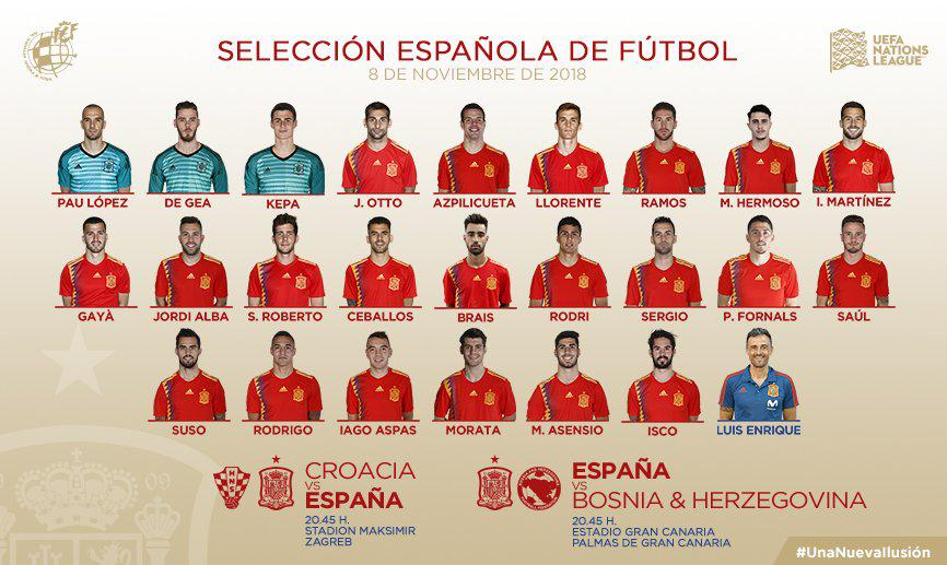 西班牙另类方式公布大名单 恩里克把球员粘在黑板上 阿尔巴终回归