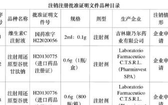 这25种药已注销批文 吉林康奈尔药业维C注射液上榜