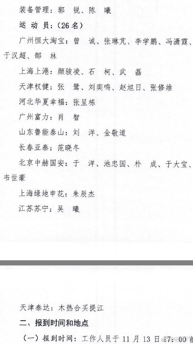 国足大名单:恒大6将入围郑智无缘 朱辰杰首次入选