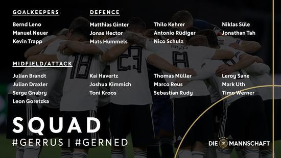 德国国家队新一期名单:巴萨小狮王+博阿滕落选
