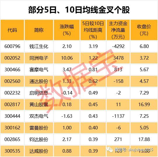 低价股崛起!1元股称王 九成5元以下股跑赢大盘