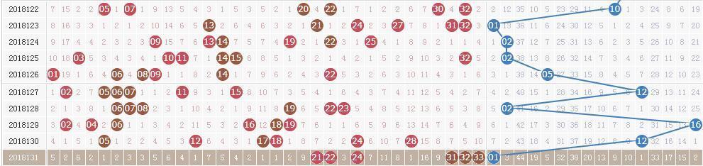 365bet:双色球第18132期开奖详情:5注1162万特别头奖