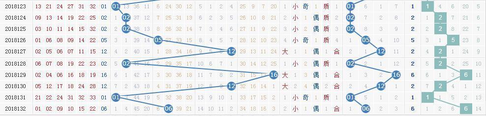 独家-[清风]双色球18133期专业定蓝:两码10 11