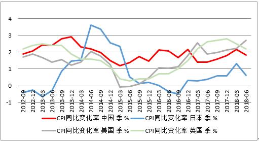 人大研究员:人民币汇率仍具有长期升值基础