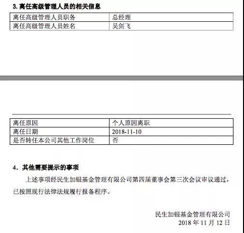 民生加银总经理吴剑飞离职 年内已233位高管变更