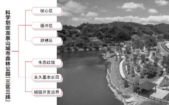 成都龙泉山城市森林公园成绩单:旅游环线开工建