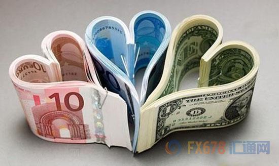 外汇周评:脱欧局势辗转反侧 避险美元跌落神坛