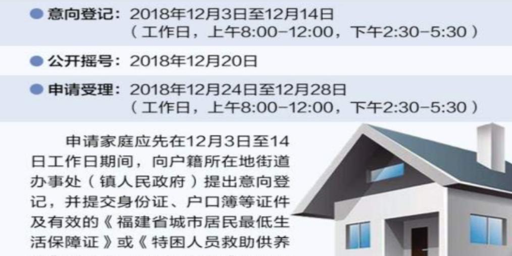 今年第四批保障性租赁房下月登记