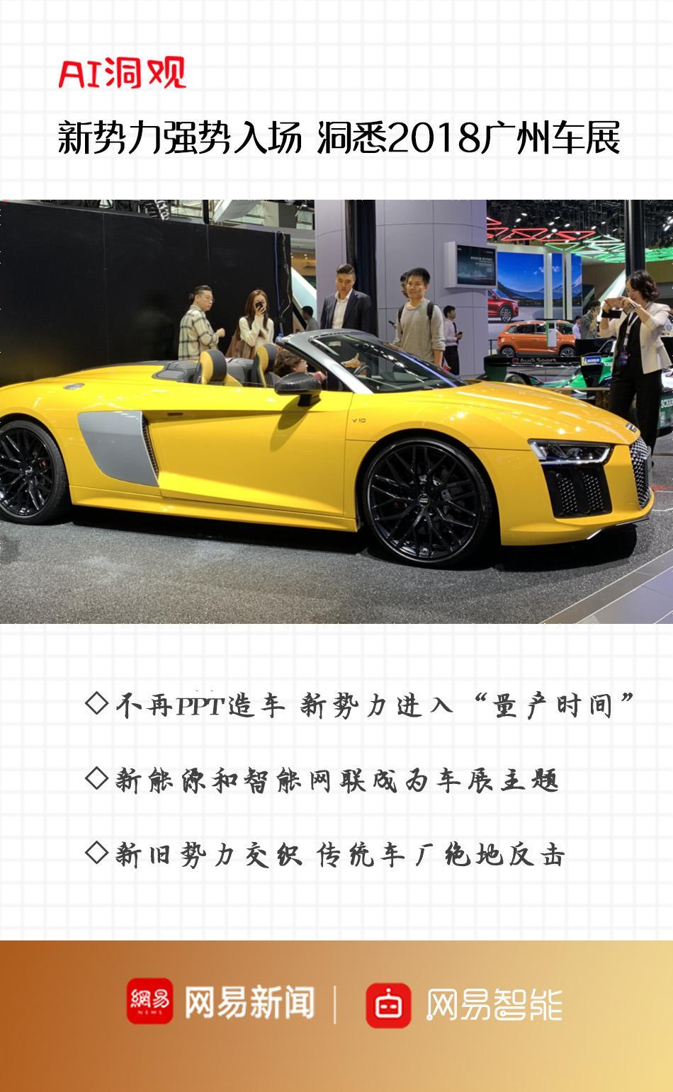 AI洞观   新势力强势入场 洞悉2018广州车展