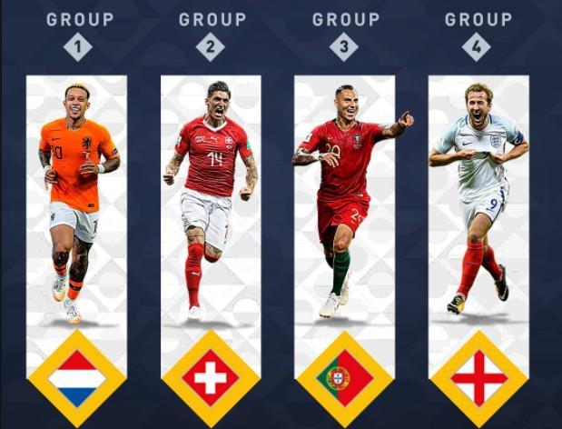 世界杯四强 只剩英格兰!欧国联四强诞生:荷瑞葡英