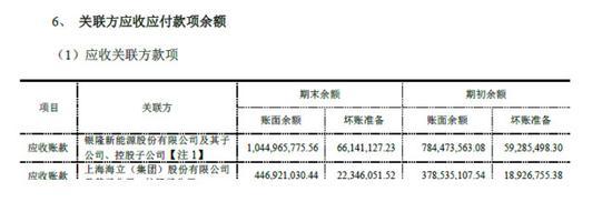 董明珠投资的银隆 这半年都在赊账帮格力卖空调?