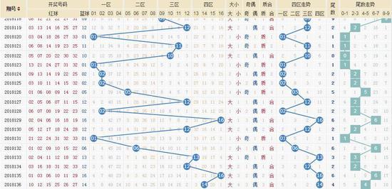 独家-[清风]双色球18137期专业定蓝:两码04 12