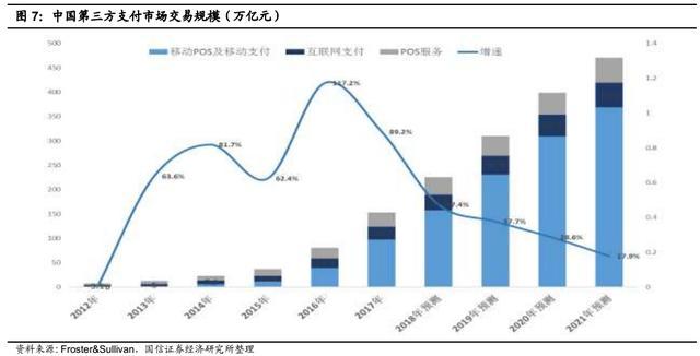 股价再近新低,汇付天下(01806)险象环生