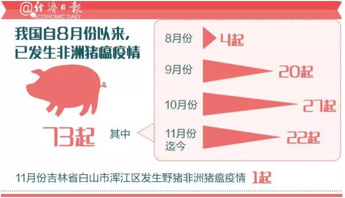 (来源:经济日报)