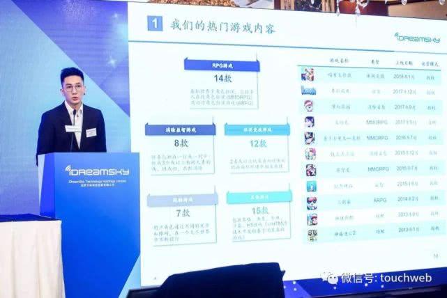 创梦天地香港路演:索尼京东是基石投资人