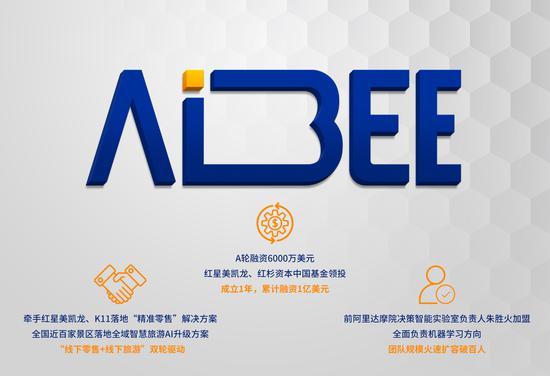 林元庆的Aibee完成A轮6000万美元融资 宣布朱胜火加盟