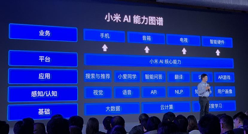 雷军:未来智能音箱可能成小众产品 小米AIoT这样来布局