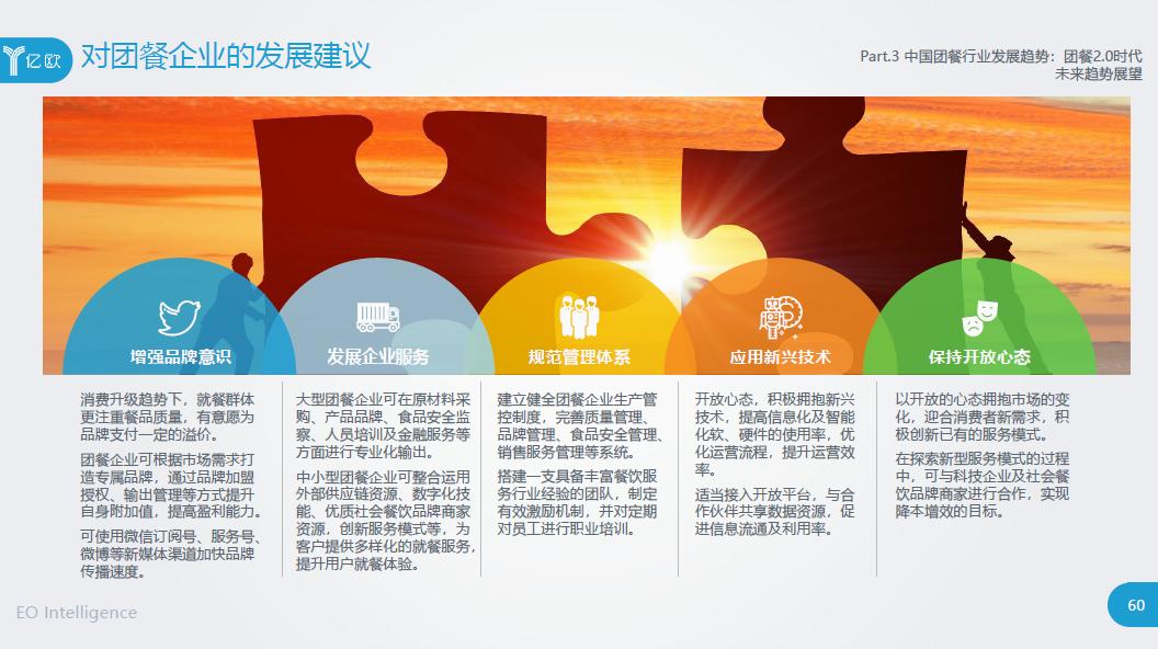 禧云联合中烹协、亿欧发布《2018年中国团餐行业研究报告》